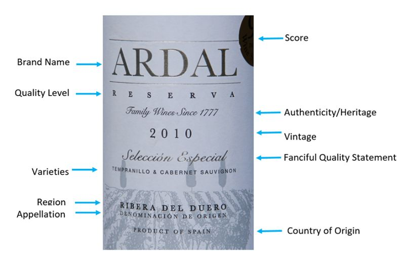 Photo for: Your Last Ad : The Essential Guide to Developing Wine Labels